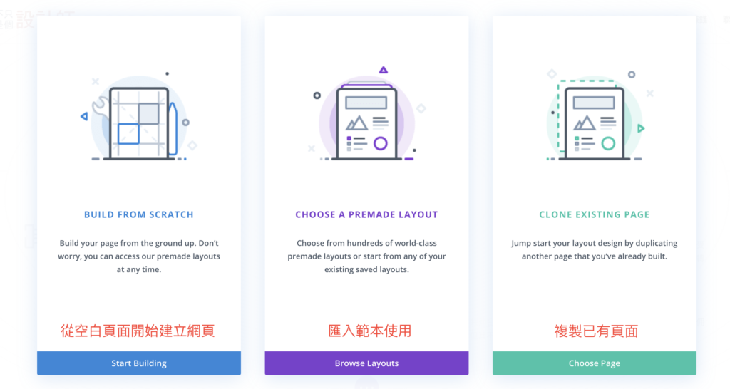 Edit with Divi options